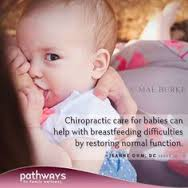 Breastfeeding Difficulties and Chiropractic