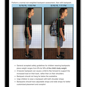 The Importance of a Properly Fitting Backpack…